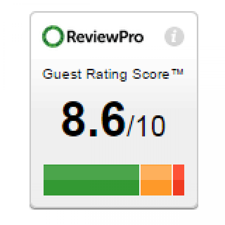 ReviewPro Rating